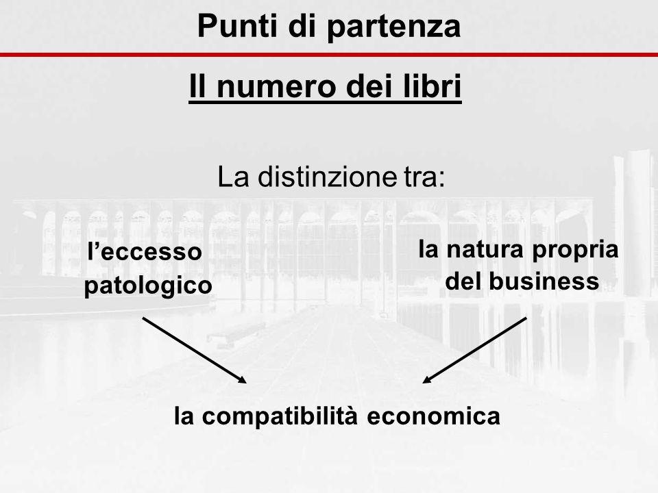 Punti di partenza Il numero dei libri leccesso patologico la compatibilità economica la natura propria del business La distinzione tra: