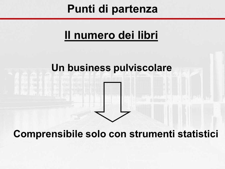 Punti di partenza Il numero dei libri Un business pulviscolare Comprensibile solo con strumenti statistici