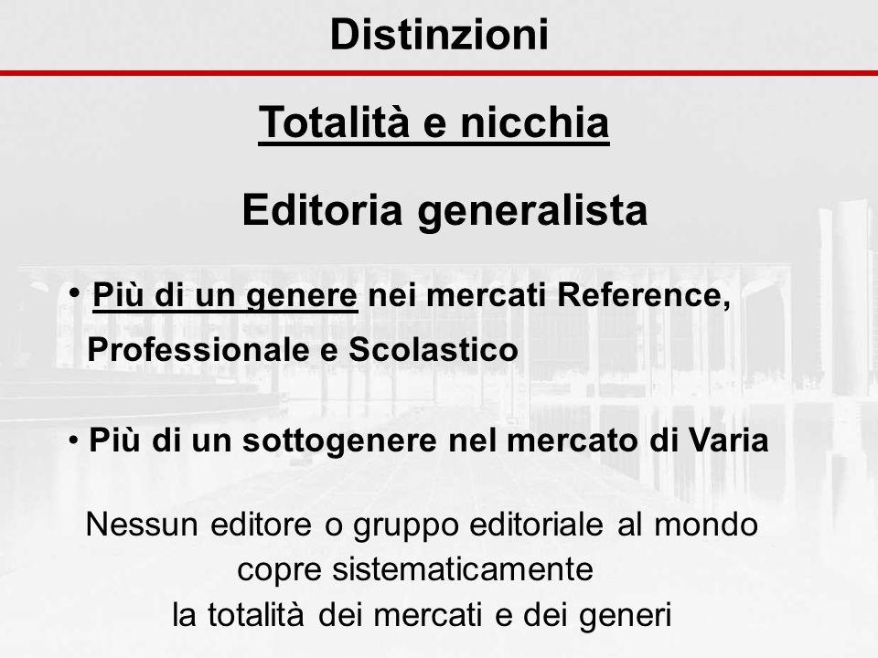 Distinzioni Totalità e nicchia Più di un genere nei mercati Reference, Professionale e Scolastico Più di un sottogenere nel mercato di Varia Editoria