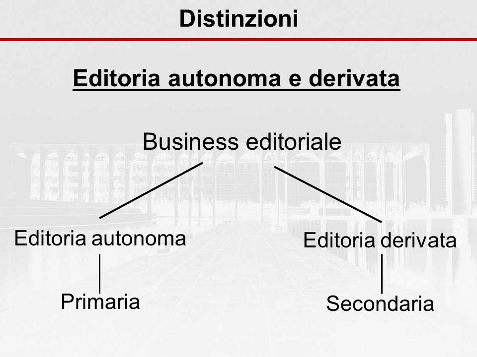 Distinzioni Editoria autonoma e derivata Business editoriale Editoria autonoma Primaria Editoria derivata Secondaria