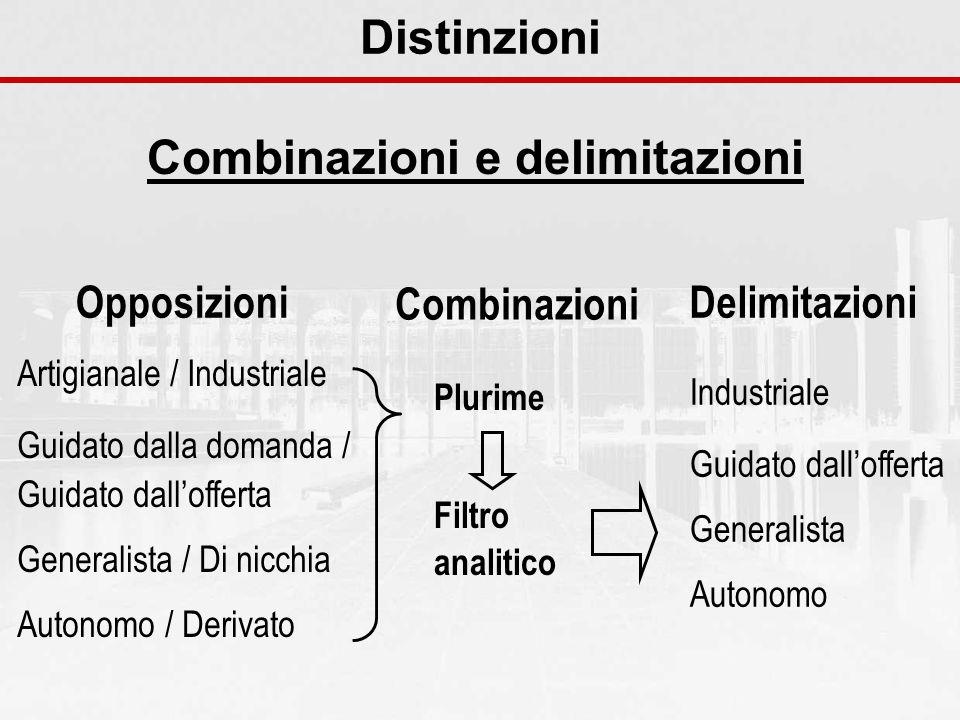 Distinzioni Combinazioni e delimitazioni Opposizioni Artigianale / Industriale Guidato dalla domanda / Guidato dallofferta Generalista / Di nicchia Au