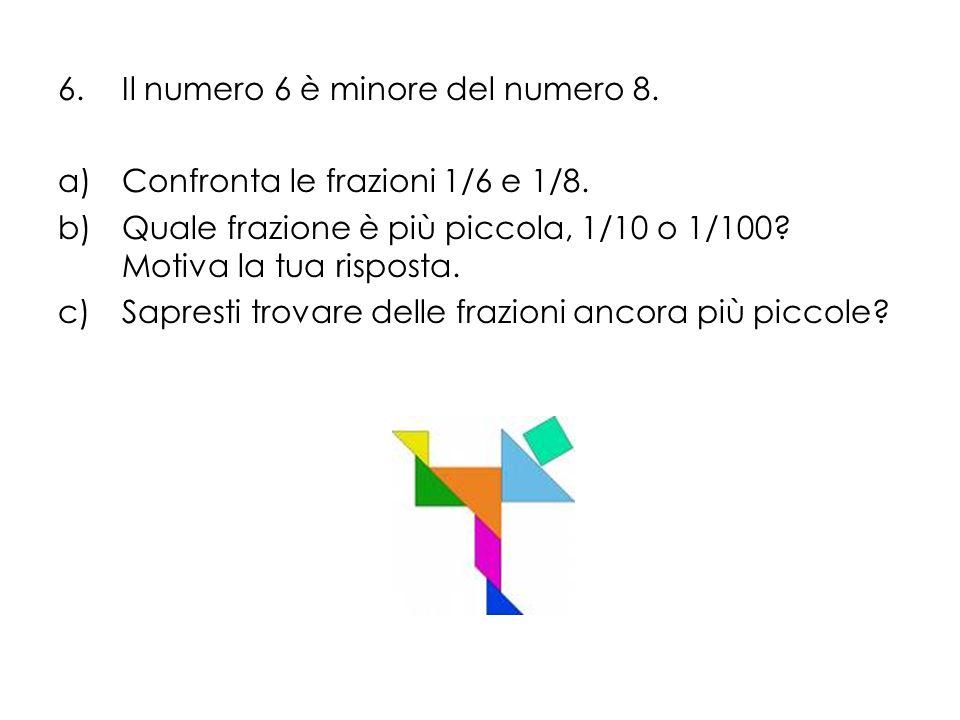 6.Il numero 6 è minore del numero 8. a)Confronta le frazioni 1/6 e 1/8. b)Quale frazione è più piccola, 1/10 o 1/100? Motiva la tua risposta. c)Sapres