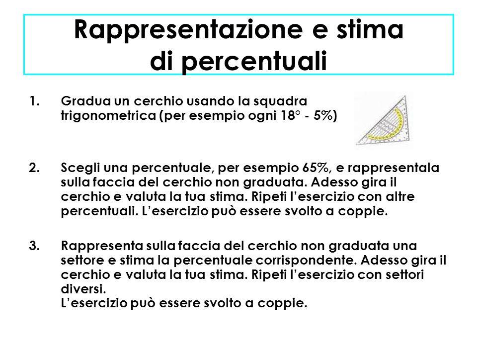Rappresentazione e stima di percentuali 1.Gradua un cerchio usando la squadra trigonometrica (per esempio ogni 18° - 5%) 2.Scegli una percentuale, per