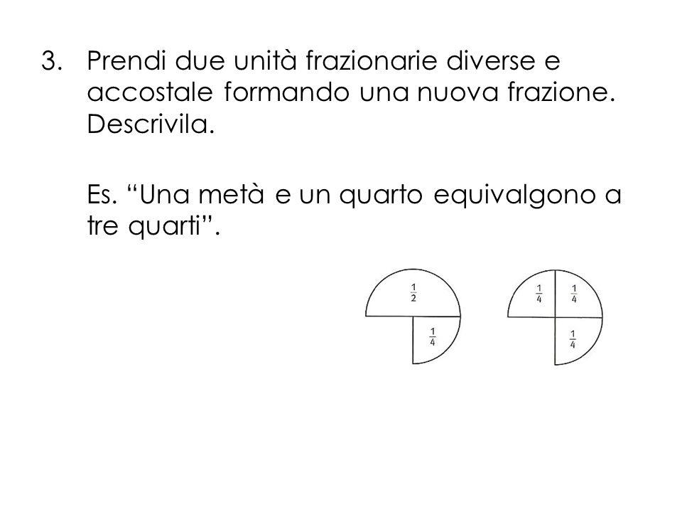 3.Prendi due unità frazionarie diverse e accostale formando una nuova frazione. Descrivila. Es. Una metà e un quarto equivalgono a tre quarti.