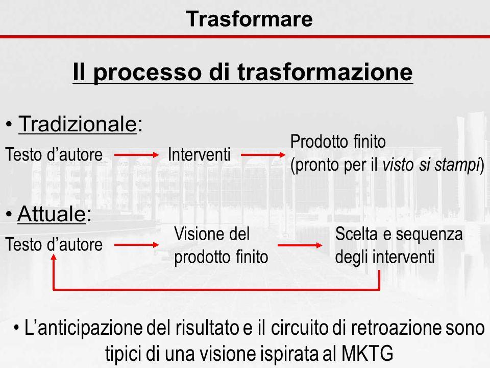 Il processo di trasformazione Trasformare Tradizionale: Testo dautoreInterventi Prodotto finito (pronto per il visto si stampi ) Testo dautore Visione