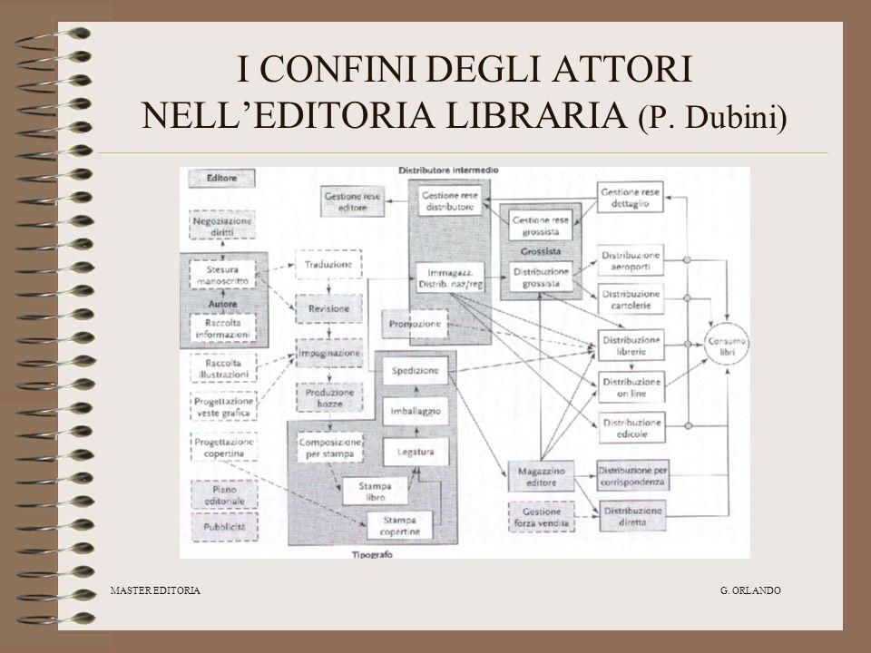 MASTER EDITORIA G. ORLANDO I CONFINI DEGLI ATTORI NELLEDITORIA LIBRARIA (P. Dubini)