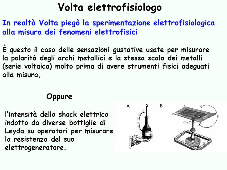 Oppure lintensità dello shock elettrico indotto da diverse bottiglie di Leyda su operatori per misurare la resistenza del suo elettrogeneratore. Volta