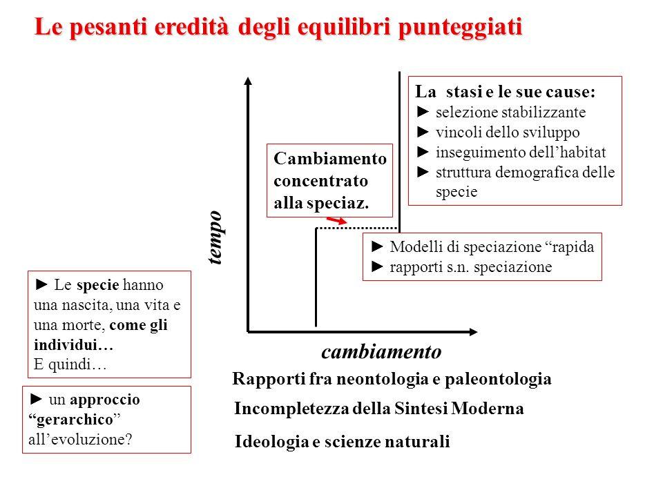 cambiamento tempo La stasi e le sue cause: selezione stabilizzante vincoli dello sviluppo inseguimento dellhabitat struttura demografica delle specie