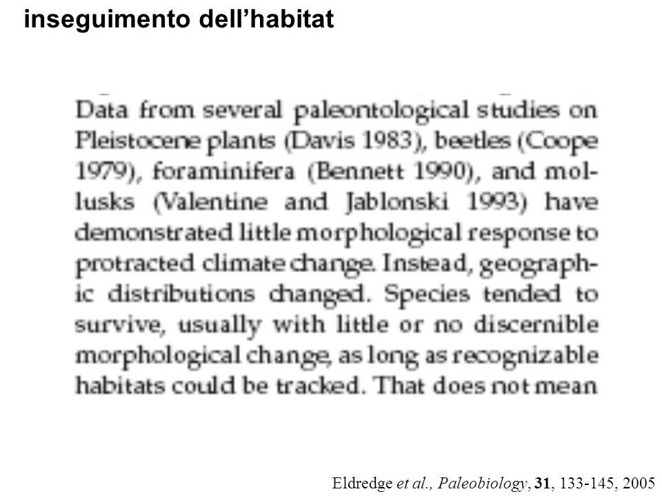 inseguimento dellhabitat Eldredge et al., Paleobiology, 31, 133-145, 2005