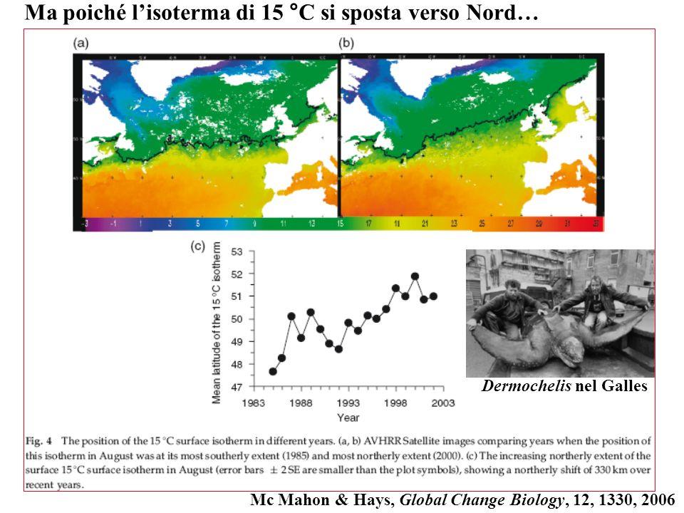 Mc Mahon & Hays, Global Change Biology, 12, 1330, 2006 Ma poiché lisoterma di 15 °C si sposta verso Nord… Dermochelis nel Galles