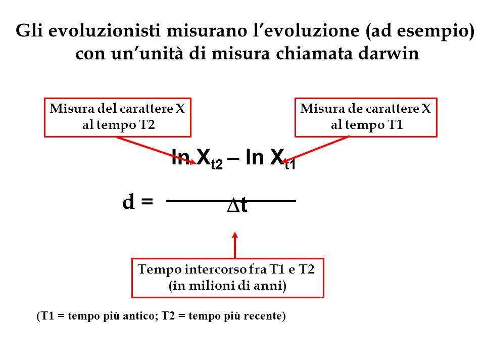 ln X t2 – ln X t1 t Gli evoluzionisti misurano levoluzione (ad esempio) con ununità di misura chiamata darwin Misura del carattere X al tempo T2 Misur