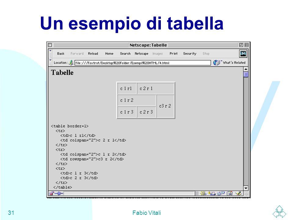 WWW Fabio Vitali31 Un esempio di tabella
