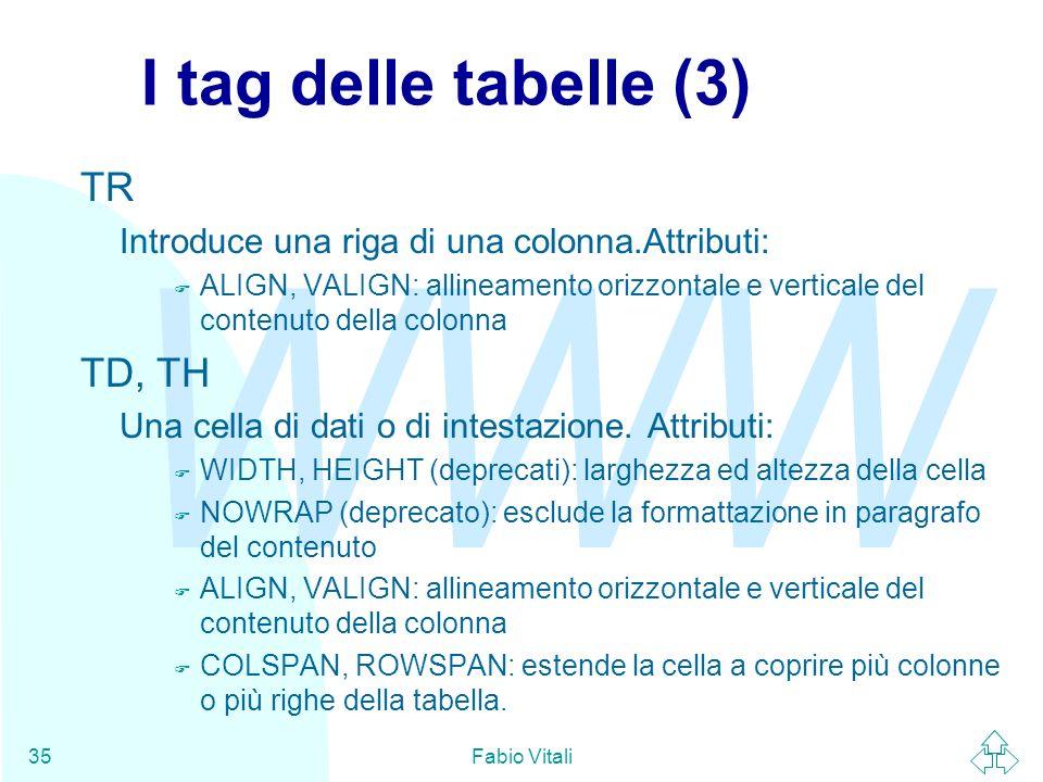 WWW Fabio Vitali35 I tag delle tabelle (3) TR Introduce una riga di una colonna.Attributi: F ALIGN, VALIGN: allineamento orizzontale e verticale del c