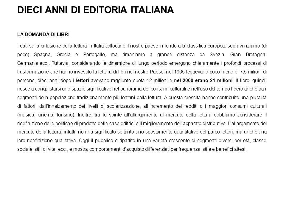DIECI ANNI DI EDITORIA ITALIANA LA DOMANDA DI LIBRI I dati sulla diffusione della lettura in Italia collocano il nostro paese in fondo alla classifica