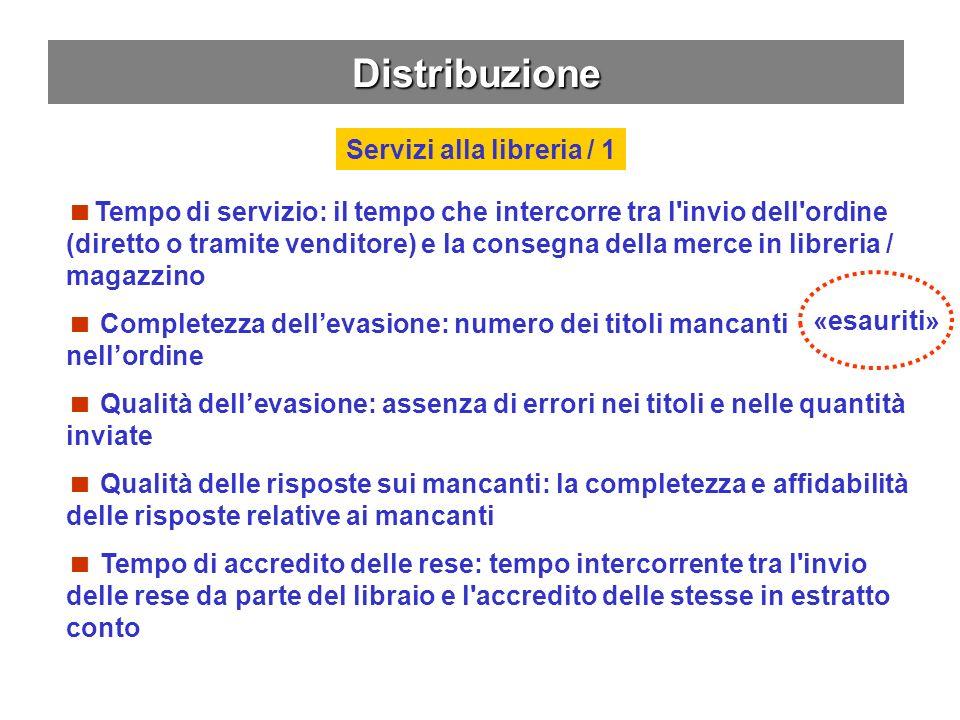 Distribuzione Tempo di servizio: il tempo che intercorre tra l'invio dell'ordine (diretto o tramite venditore) e la consegna della merce in libreria /