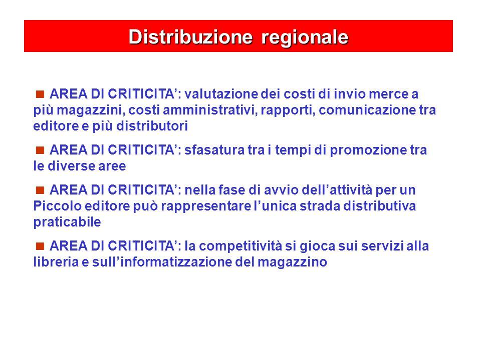 Distribuzione regionale AREA DI CRITICITA: valutazione dei costi di invio merce a più magazzini, costi amministrativi, rapporti, comunicazione tra edi