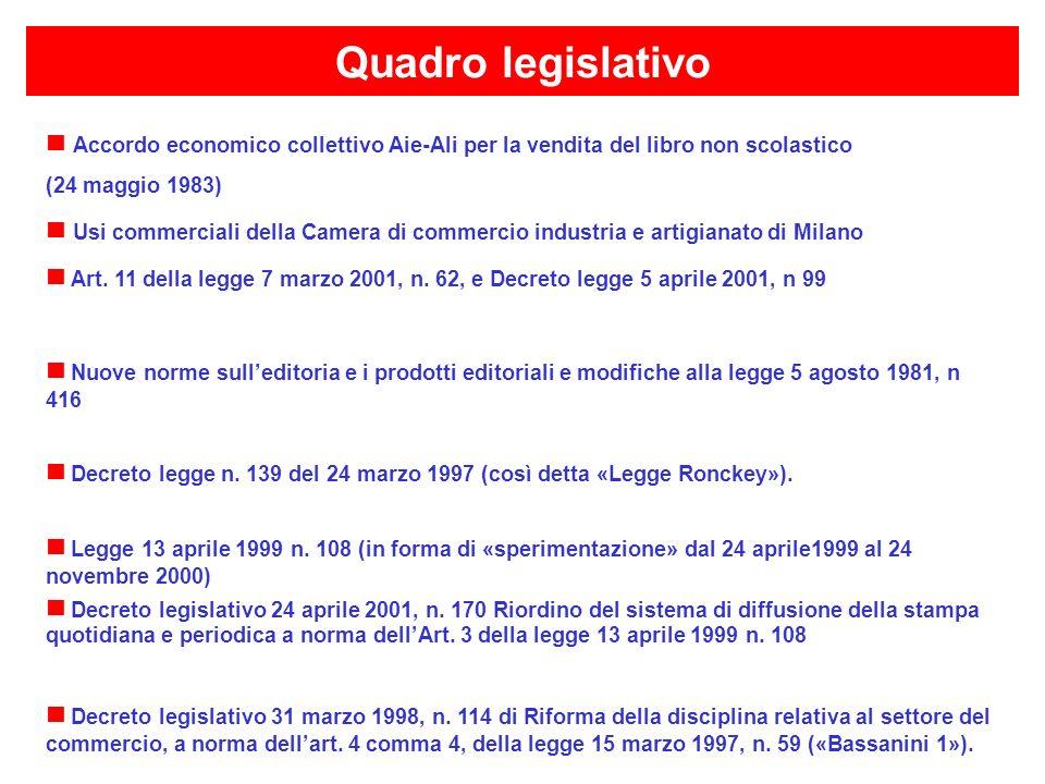 Quadro legislativo Accordo economico collettivo Aie-Ali per la vendita del libro non scolastico (24 maggio 1983) Usi commerciali della Camera di commercio industria e artigianato di Milano Art.