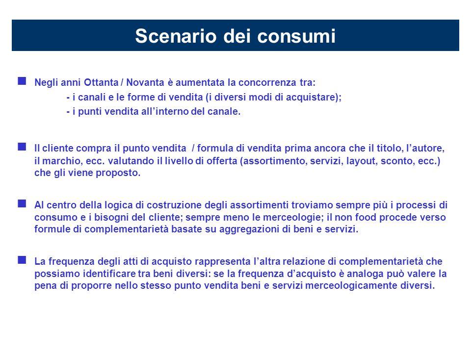 Negli anni Ottanta / Novanta è aumentata la concorrenza tra: - i canali e le forme di vendita (i diversi modi di acquistare); - i punti vendita allinterno del canale.