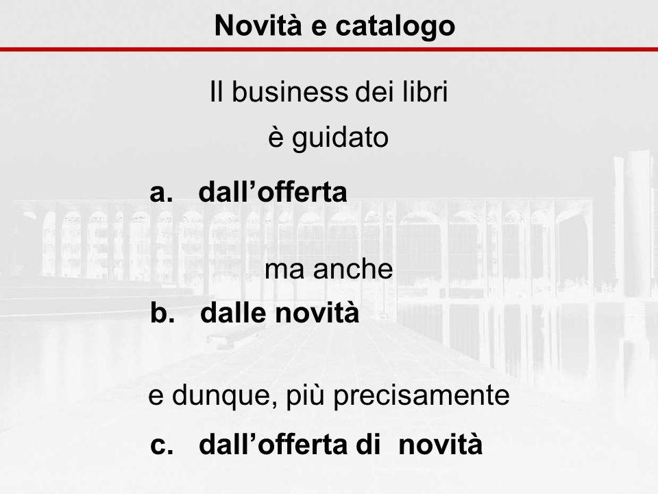 Novità e catalogo Il business dei libri è guidato a. dallofferta ma anche b. dalle novità e dunque, più precisamente c. dallofferta di novità