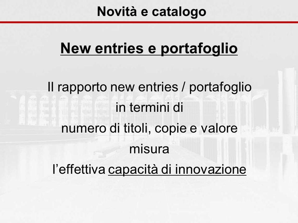Novità e catalogo New entries e portafoglio Il rapporto new entries / portafoglio in termini di numero di titoli, copie e valore misura leffettiva capacità di innovazione