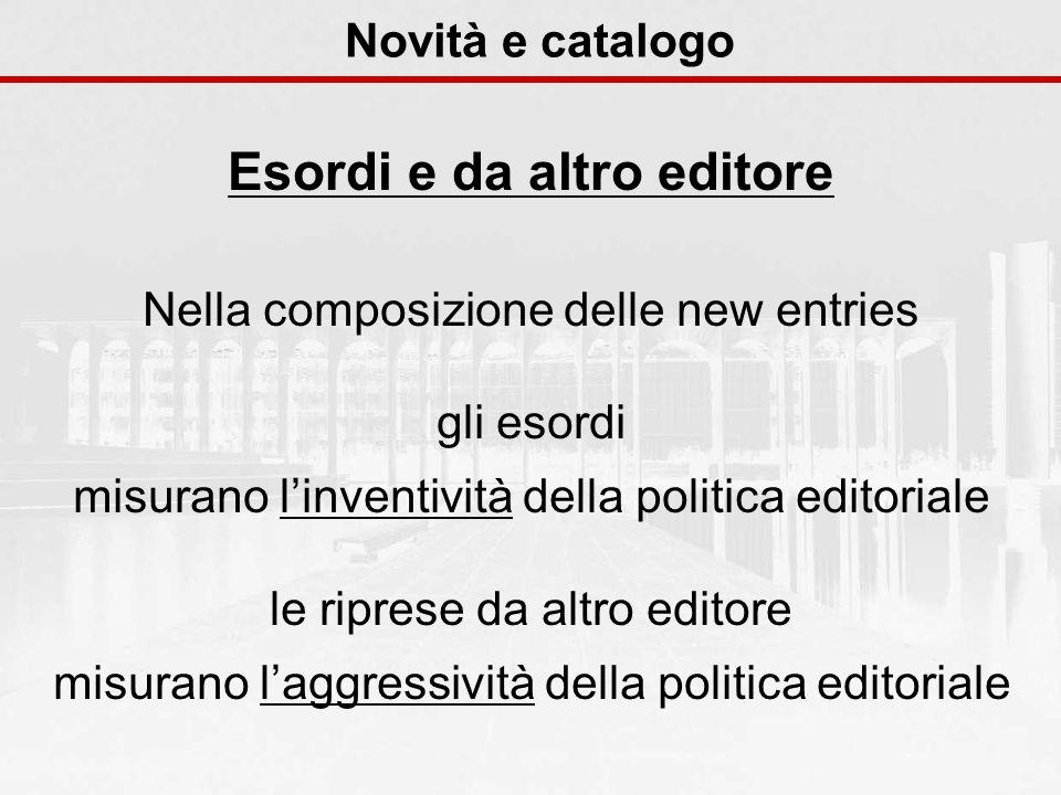 Novità e catalogo Esordi e da altro editore Nella composizione delle new entries gli esordi misurano linventività della politica editoriale le riprese