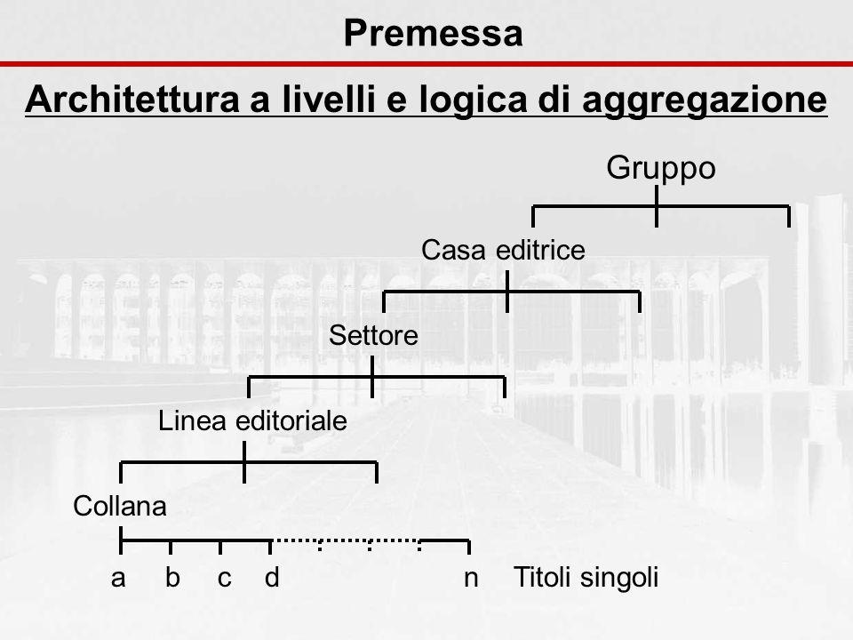 Premessa Architettura a livelli e logica di aggregazione Gruppo Casa editriceSettoreLinea editorialeCollana abcdnTitoli singoli