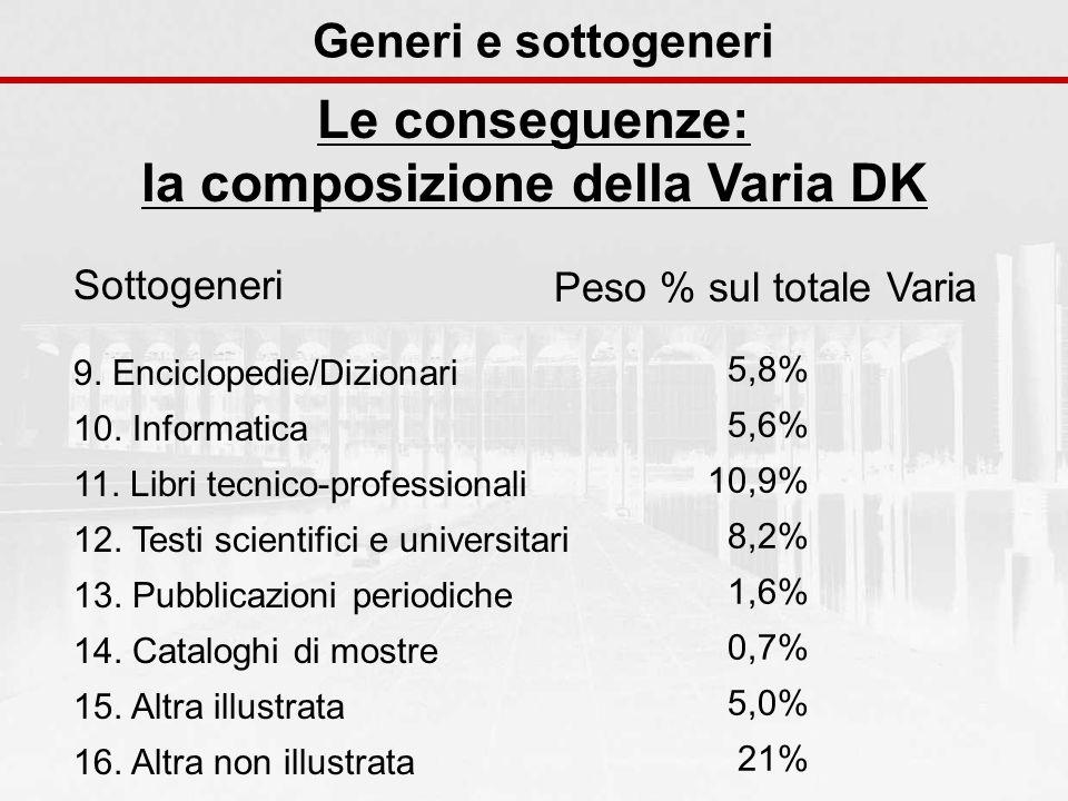 Generi e sottogeneri Le conseguenze: la composizione della Varia DK Sottogeneri 9.