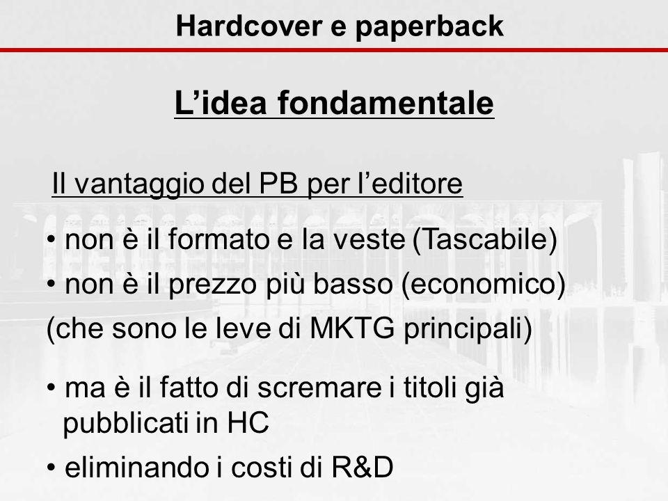 Hardcover e paperback Lidea fondamentale non è il formato e la veste (Tascabile) non è il prezzo più basso (economico) (che sono le leve di MKTG principali) ma è il fatto di scremare i titoli già pubblicati in HC eliminando i costi di R&D Il vantaggio del PB per leditore