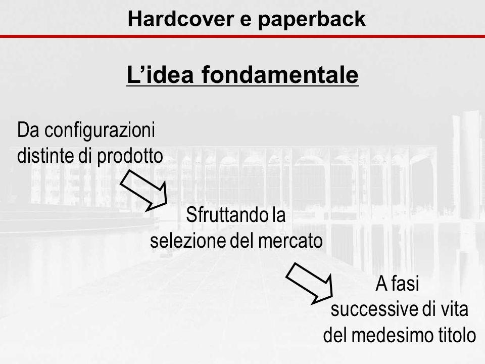 Hardcover e paperback Lidea fondamentale Da configurazioni distinte di prodotto Sfruttando la selezione del mercato A fasi successive di vita del medesimo titolo
