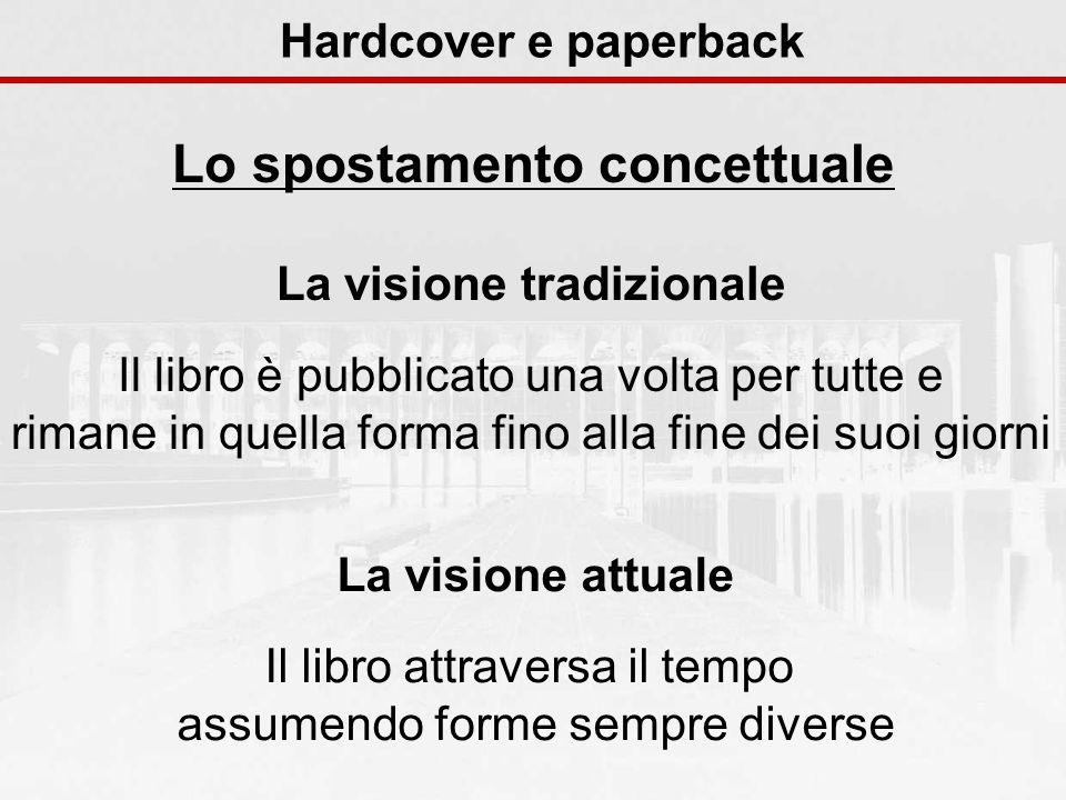 Hardcover e paperback Lo spostamento concettuale La visione tradizionale Il libro è pubblicato una volta per tutte e rimane in quella forma fino alla