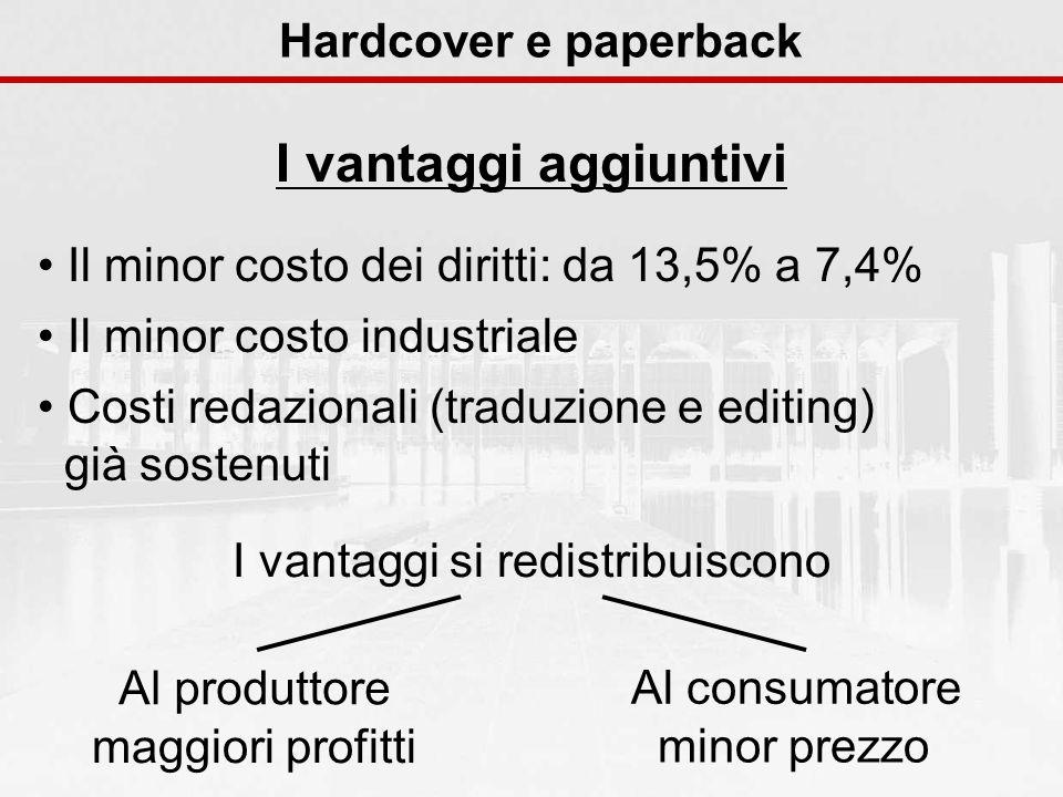 Hardcover e paperback I vantaggi aggiuntivi Il minor costo dei diritti: da 13,5% a 7,4% Il minor costo industriale Costi redazionali (traduzione e edi
