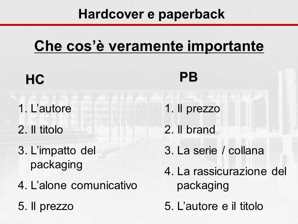 Hardcover e paperback Che cosè veramente importanteHC 1. Lautore 2. Il titolo 3. Limpatto del packaging 4. Lalone comunicativo 5. Il prezzo PB 1. Il p