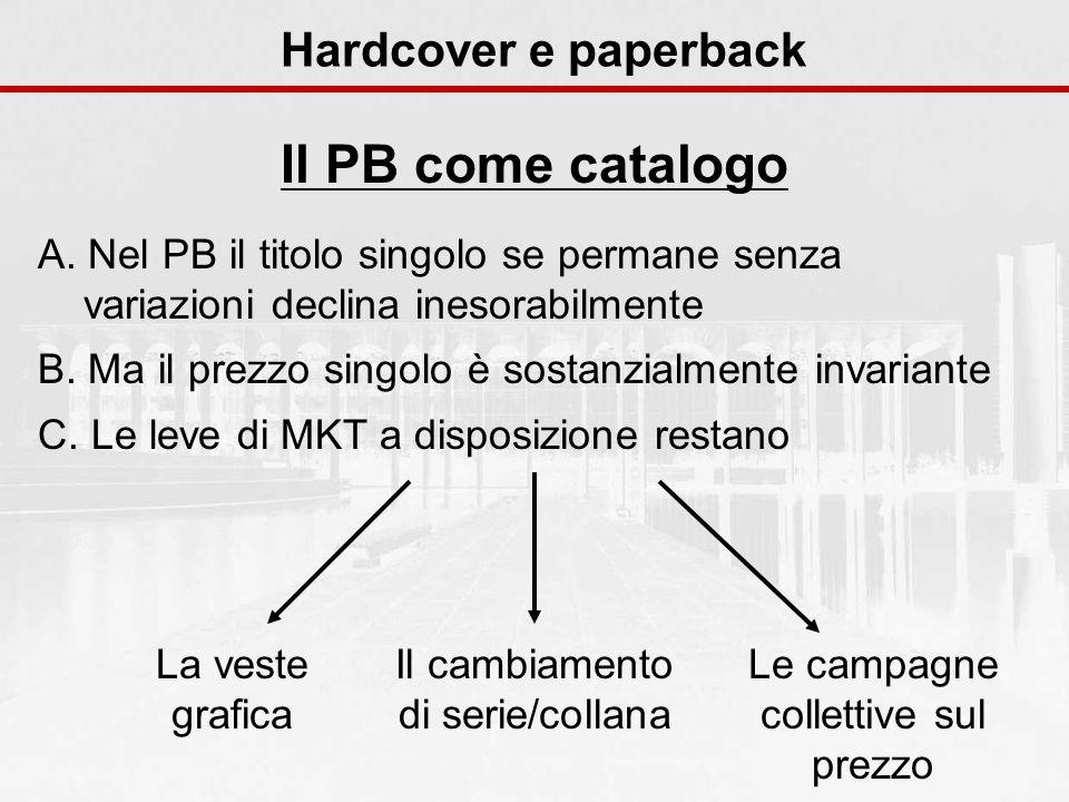 Hardcover e paperback Il PB come catalogo A. Nel PB il titolo singolo se permane senza variazioni declina inesorabilmente B. Ma il prezzo singolo è so
