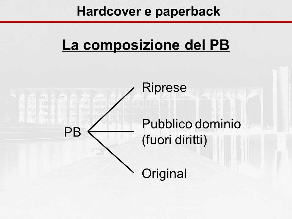 Hardcover e paperback La composizione del PB PB Riprese Pubblico dominio (fuori diritti) Original