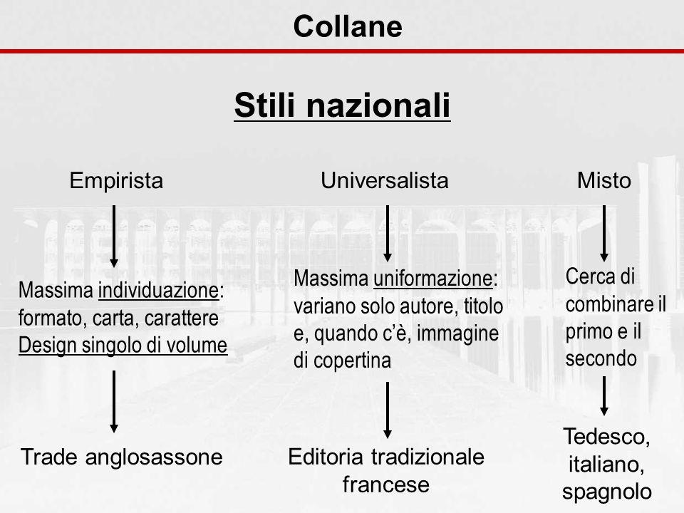 Collane Stili nazionali Empirista Massima individuazione: formato, carta, carattere Design singolo di volume Trade anglosassone Universalista Editoria