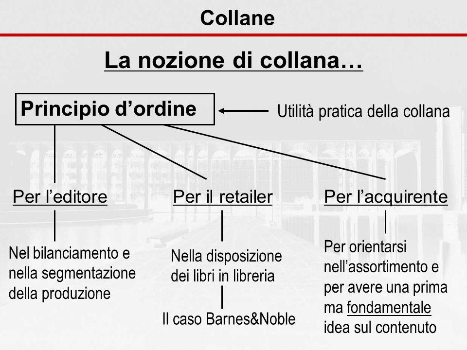Collane La nozione di collana… Principio dordine Utilità pratica della collana Per leditore Nel bilanciamento e nella segmentazione della produzione P