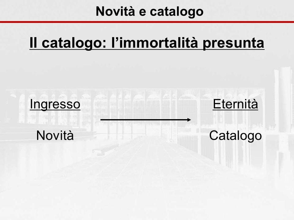 Novità e catalogo Il catalogo: limmortalità presunta Ingresso Novità Eternità Catalogo