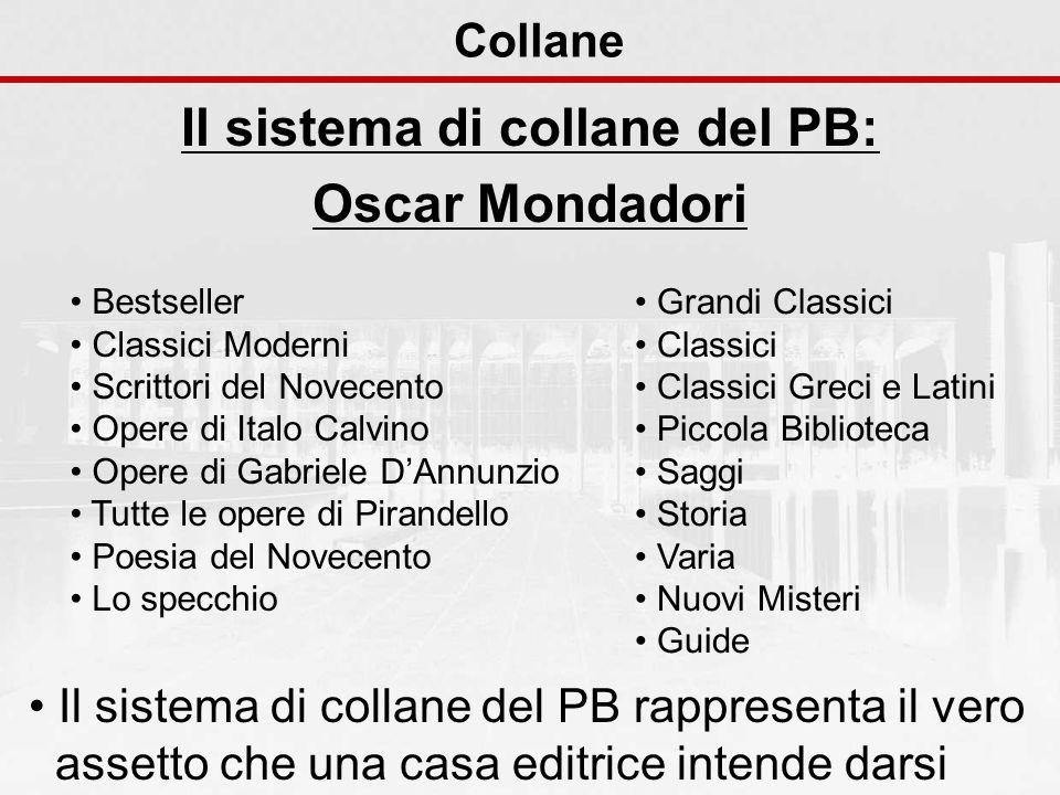 Collane Il sistema di collane del PB: Oscar Mondadori Il sistema di collane del PB rappresenta il vero assetto che una casa editrice intende darsi Bes
