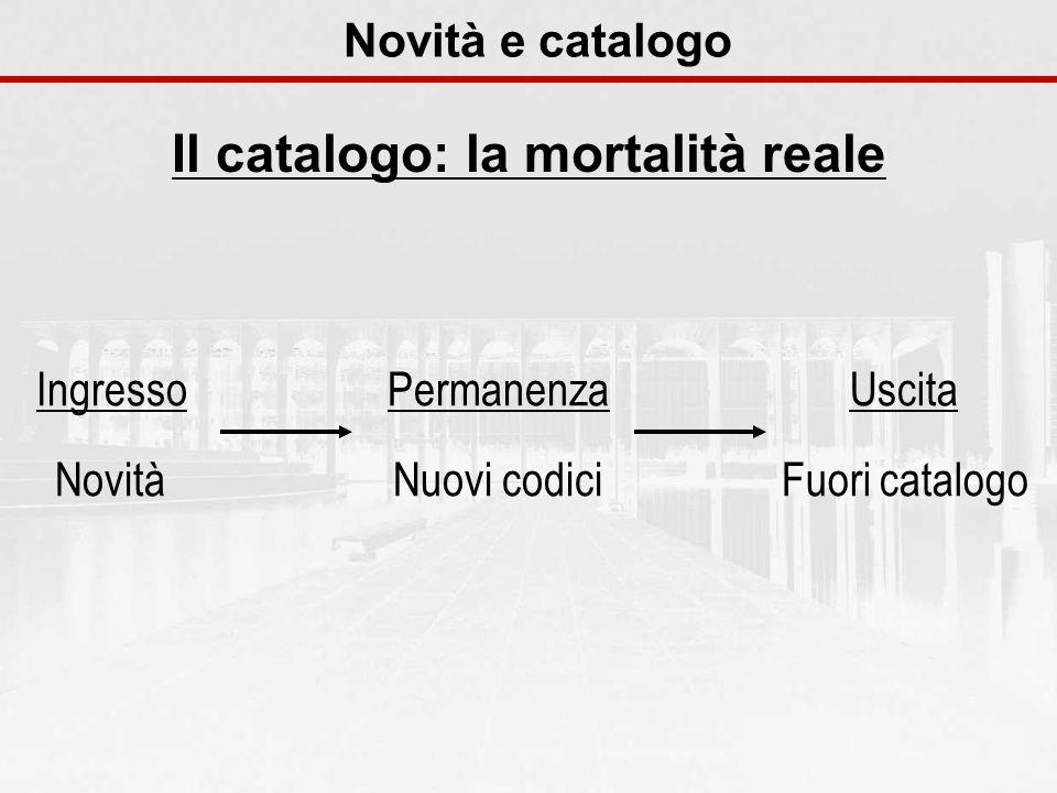 Collane Una collana debole: gli Omnibus Mondadori