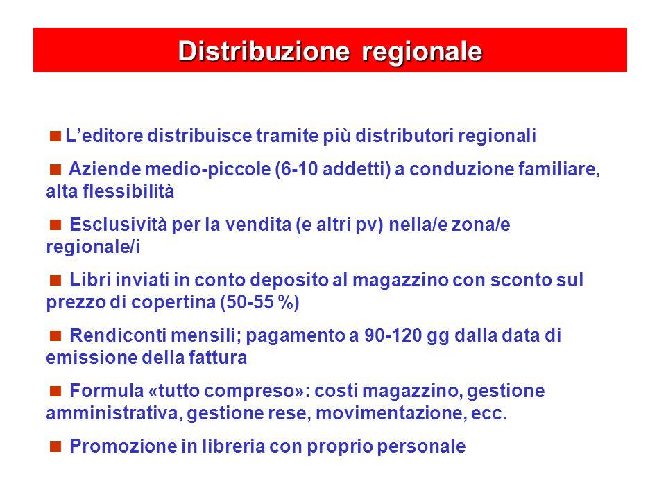 Distribuzione regionale Leditore distribuisce tramite più distributori regionali Aziende medio-piccole (6-10 addetti) a conduzione familiare, alta fle
