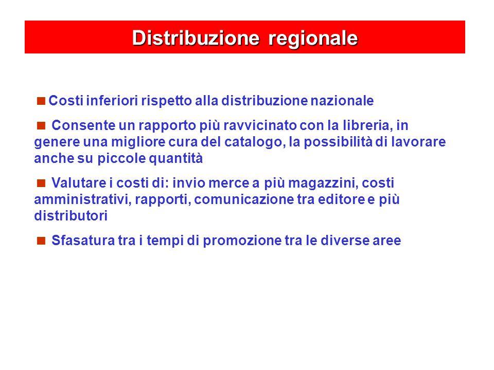 Distribuzione regionale Costi inferiori rispetto alla distribuzione nazionale Consente un rapporto più ravvicinato con la libreria, in genere una migl