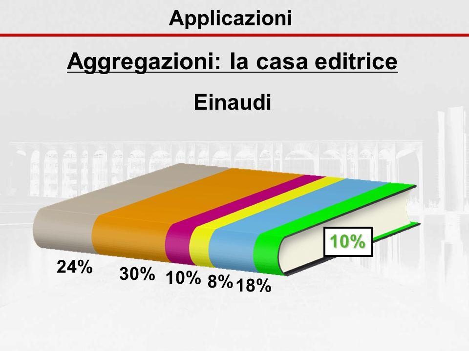 Aggregazioni: la casa editrice Einaudi Applicazioni 24% 30% 10% 8% 18% 10%
