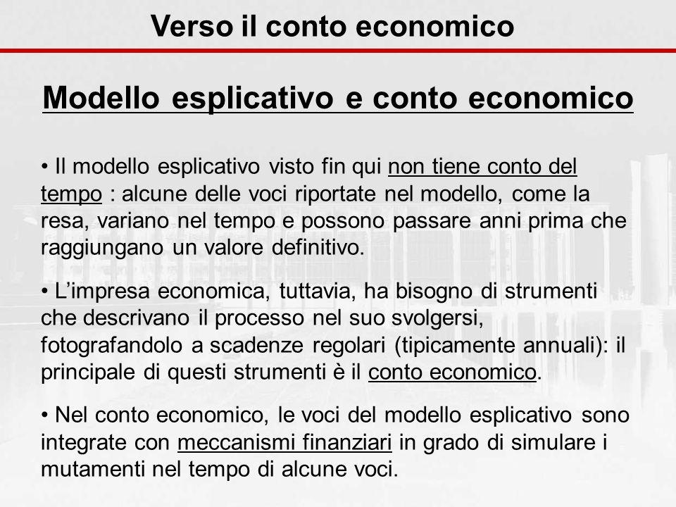 Modello esplicativo e conto economico Verso il conto economico Il modello esplicativo visto fin qui non tiene conto del tempo : alcune delle voci ripo
