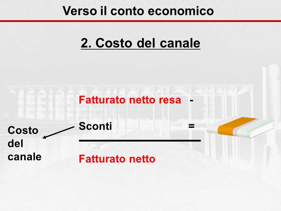 2. Costo del canale Verso il conto economico Fatturato netto resa- Sconti Costo del canale = Fatturato netto