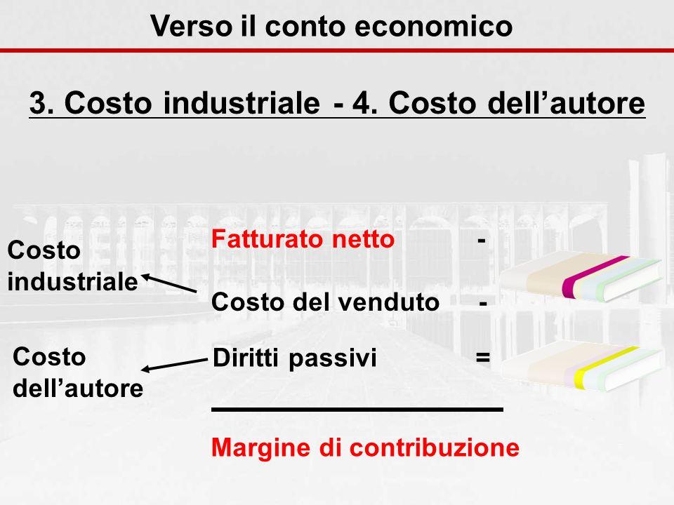 3. Costo industriale - 4. Costo dellautore Verso il conto economico Fatturato netto- Costo del venduto Costo industriale - Diritti passivi Margine di