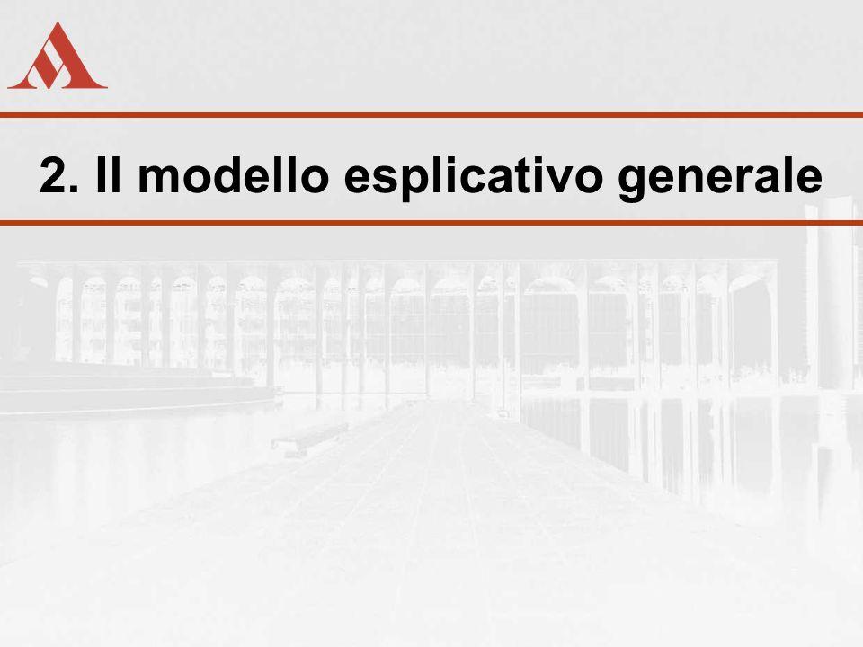 2. Il modello esplicativo generale