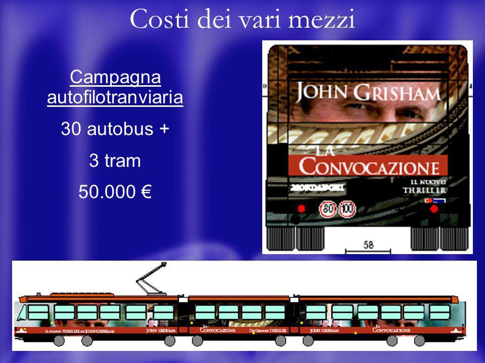 11 Punto vendita Materiali da vetrina, da banco, da asportazione Espositori Grandi cartelloni, manifesti Cartoline, segnalibri, etc.
