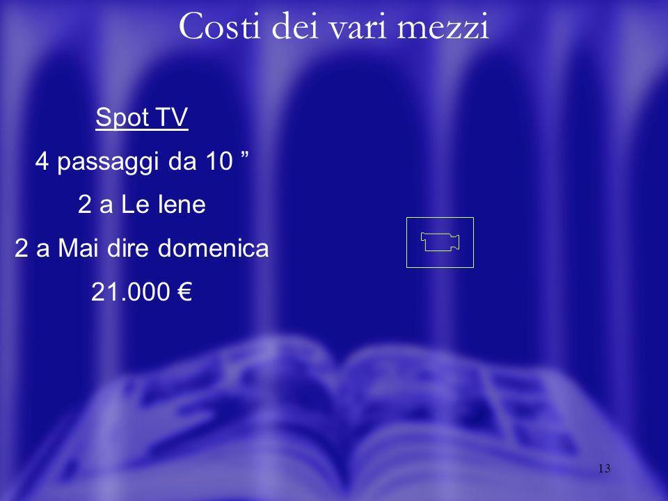 12 Costi dei vari mezzi Campagna autofilotranviaria 30 autobus + 3 tram 50.000