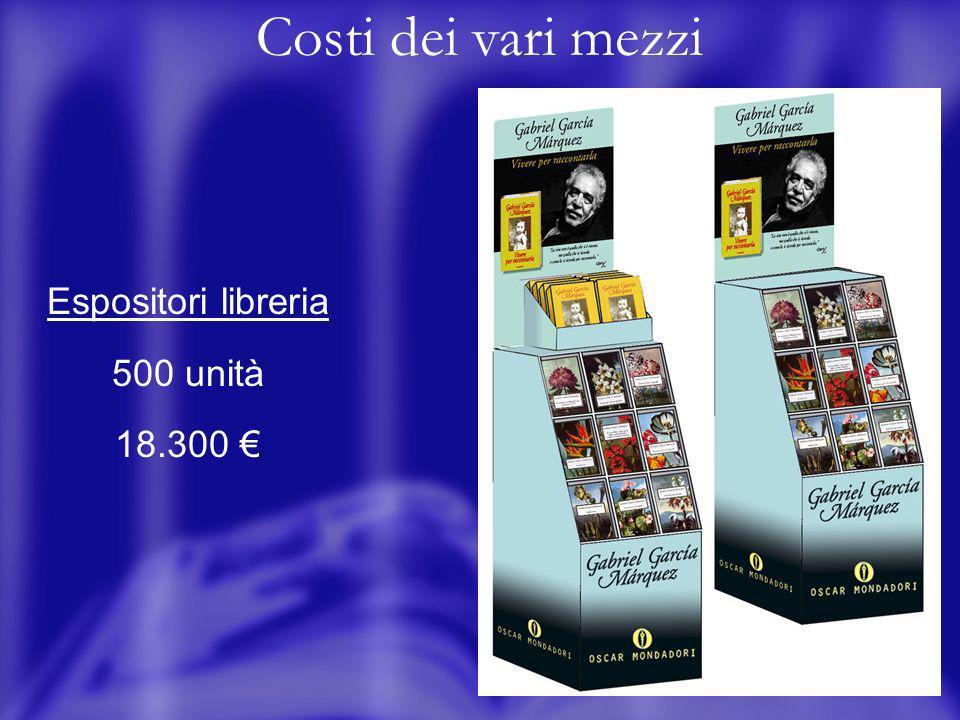 15 Costi dei vari mezzi Finestrelle: Colori 7.300 Repubblica 7.300 Corsera Finestrelle: Bianco e nero 6.100 Repubblica 7.300 Corsera