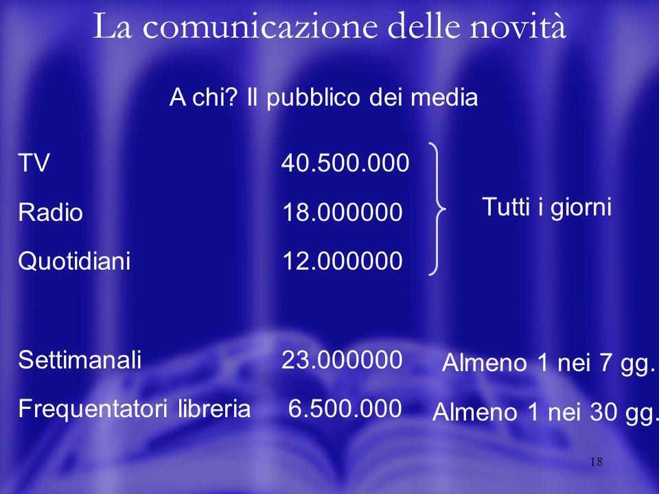 17 La comunicazione delle novità Come? La modulazione dei mezzi Mix investimenti Libri Mondadori 2001